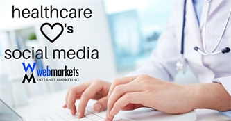 The Relationship Between Healthcare and Social Media